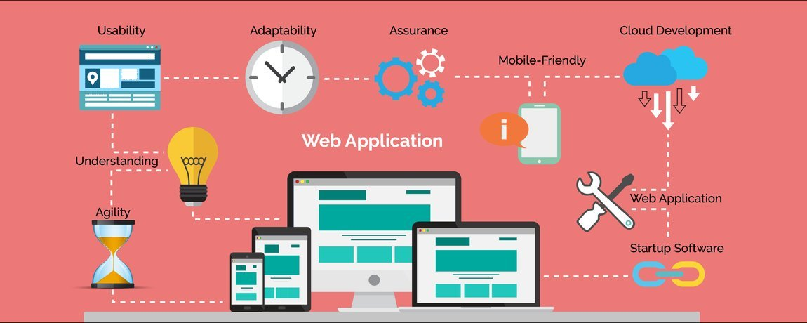 what-is-web-application-how-it-differs-from-a-website-and-the-main-reasons-for-its-development